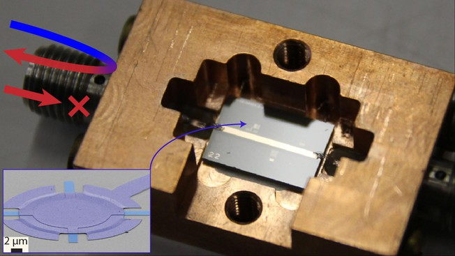 One-way track for microwaves based on mechanical interference