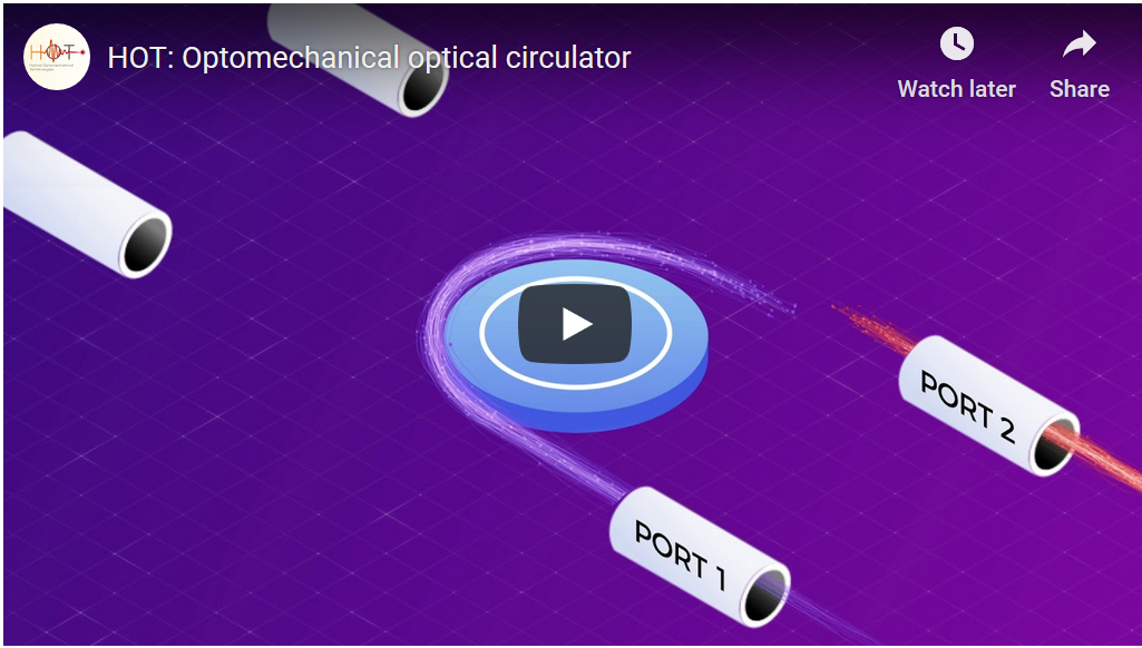 Watch our Optical Circulator video